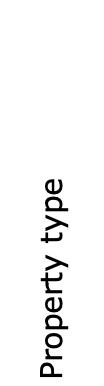 property-type
